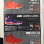 Basket Schuhtest